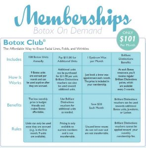 Botox Membership Table