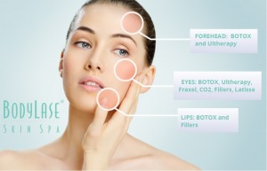 face solutions graphic